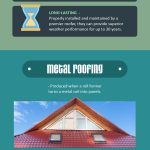 Infographics – Benefits of Asphalt Shingles and Metal Roofing