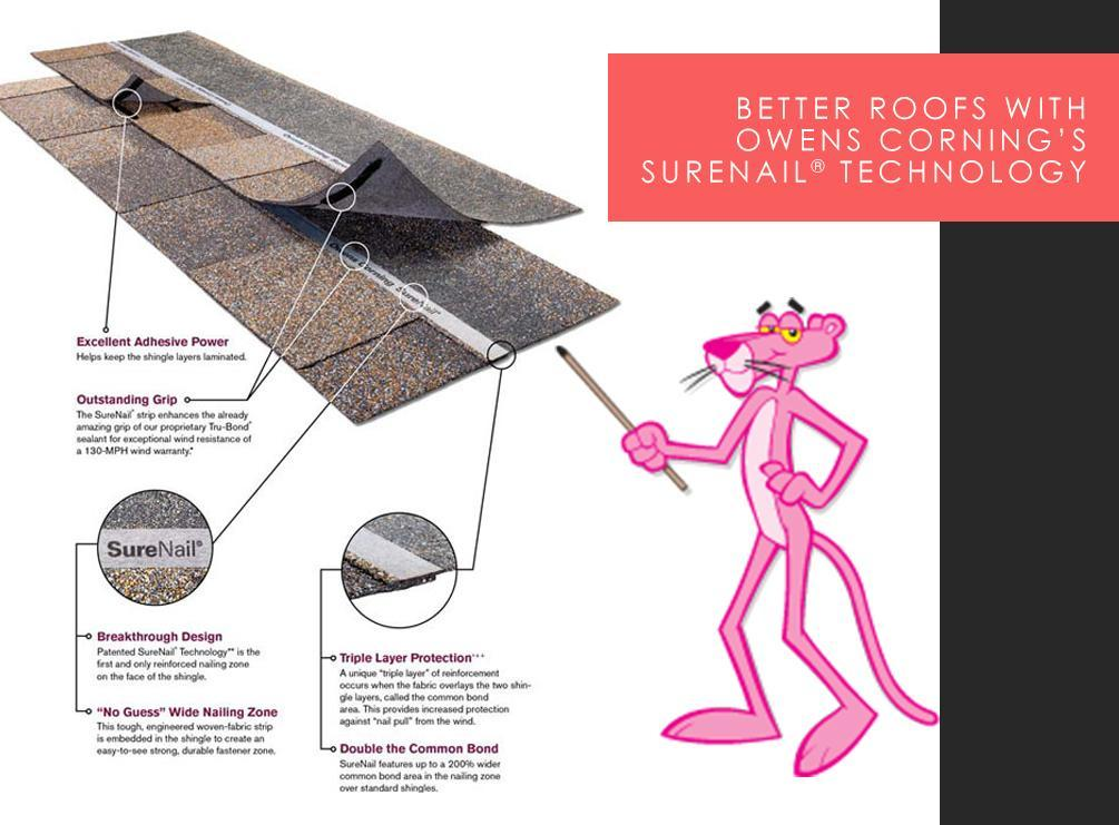 Better Roofs With Owens Corning S Surenail 174 Technology